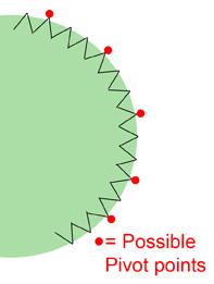 Convex-Curves